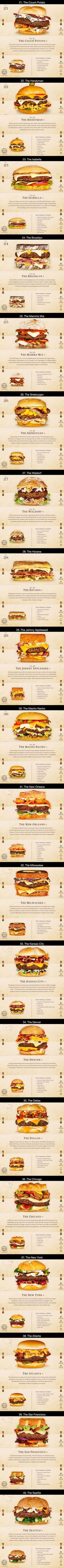 40 Glorious Burger Combinations