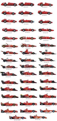 Fórmula 1│Fórmula 1 - #F1