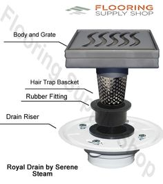 If you are remodeling shower, why not try a square, screw-less, shower drain by Serene Steam from Flooring Supply Shop.  Superior Quality - Heavy Drain Grate - Minimal Grout Rim - Designer finishes   To see more and to purchase check us at www.flooringsupplyshop.com