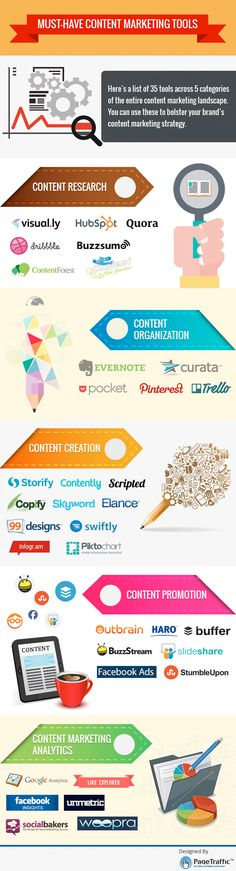 35 Tools to Enhance Your Content #Marketing Efforts by #PageTraffic #InboundMarketing