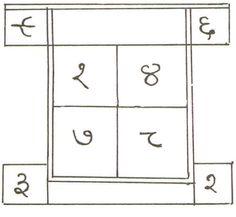 Art Forms Of India, Alphabet Code, Hindu Mantras, Om Namah Shivaya, Hindu Temple, Magic Book, Hindus, Tantra, Magick