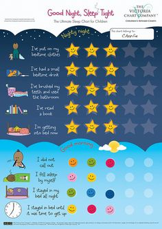 A reward chart to create the perfect bedtime routine for your child. It provides a step by step routine with tips and guidelines to help you give your child a healthy nights sleep. Supportive tips and guidelines are included to help you get the best result from your chart. $14.99 Coupons are available by liking us on Facebook. Www.fb.com/victoriachartcompany