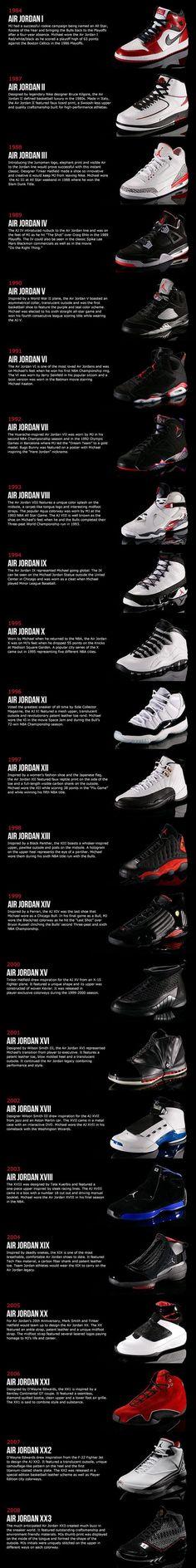 Air Jordan Retro Basketball Shoes Collection #amazonaffiliatelink Air Jordan Basketball Shoes, Basketball Sneakers, Air Jordan Shoes, Nike Basketball, All Jordans, Nike Air Jordans, Retro Jordans, Jordan Shoe Box Storage, Classic Nike Shoes