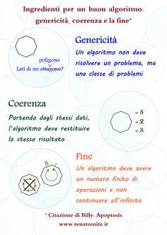 Renato Mite - Infografica - Ingredienti per un buon algoritmo