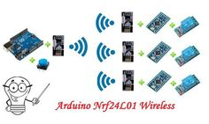 4 Arduino 4 Nrf24L01 wireless communication