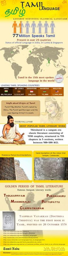 Amazing Tamil: Do you know that Tamil is the world's oldest living language ?