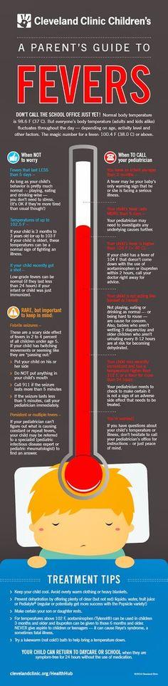 Parents guide to fevers from the Cleveland Clinic Guide des parents sur les fièvres de la Cleveland Clinic Guide Des Parents, New Parents, New Moms, Baby Health, Kids Health, Children Health, Kids And Parenting, Parenting Hacks, Single Parenting