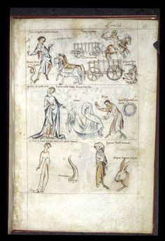 BL MS Sloane 3983, fol 12,Treatise on astrology, Netherlands, 2nd or 3rd quarter of the 14th century. http://www.bl.uk/catalogues/illuminatedmanuscripts/record.asp?MSID=7959&CollID=9&NStart=3983