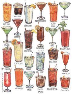 Drink chart