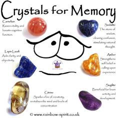 What You Need To Know About Fashion Today Crystal healing poster guide to healing properties of crystals that aid poor memory