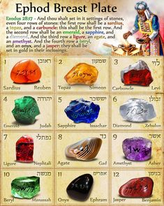 Ephod-Breast-Plate-12-Foundation-Stones-of-New-Jerusalem.jpg (JPEG Image, 1440 × 1804 pixels)