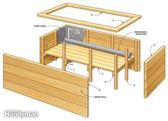 Figure A: Self-watering Planter exploded diagram  (build a self watering wick planter for your veges)
