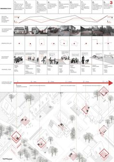 Pin by 与. on diagram urban design diagram, architecture pane Timeline Architecture, A As Architecture, Architecture Presentation Board, Presentation Layout, Architecture Graphics, Architecture Drawings, Site Analysis Architecture, Presentation Boards, Analyse Site