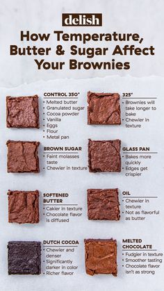 How temperature, butter and sugar affect your brownies - . - This is how temperature, butter and sugar affect your brownies - Just Desserts, Delicious Desserts, Dessert Recipes, Yummy Food, Cake Recipes, Pizza Recipes, Tasty, Gourmet Desserts, Noodle Recipes