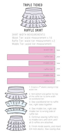 A great tutorial on how to make a cute triple-tiered ruffle skirt, plus sewing for a good cause!: