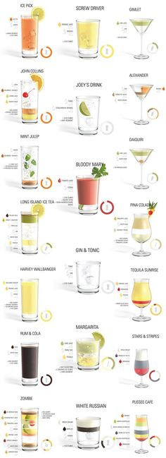 Infographic Paradise — Cocktails