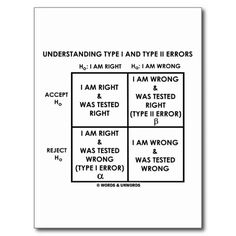 Understanding Type I And Type II Errors