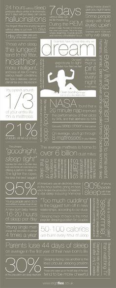 89 Best Sleep Hints Tips And Facts Images Sleep Health How To Fall Asleep Sexsomnia ist die bezeichnung für eine schlafstörung, die wie das schlafwandeln (somnambulismus) zum bereich der parasomnien und zur gruppe der nichtorganischen schlafstörungen gehört. pinterest