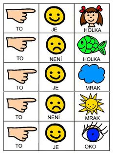 Skladame jednoduche vety Special Education Activities, Pictogram, Speech Therapy, Aurora, Crafts For Kids, Language, Learning, Montessori, Baby