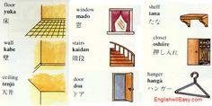 floor yuka 床 wall kabe 壁 ceiling Tenjō 天井 window stairs kaidan 階段 door Doa ドア shelf Tana closet oshiire hanger Hangā ハンガー