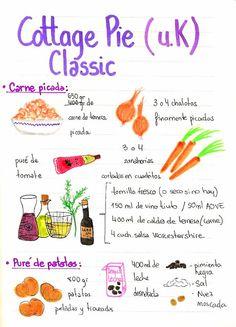 Gastro Andalusi: Classic Cottage Pie, Pastel de pueblo inglés