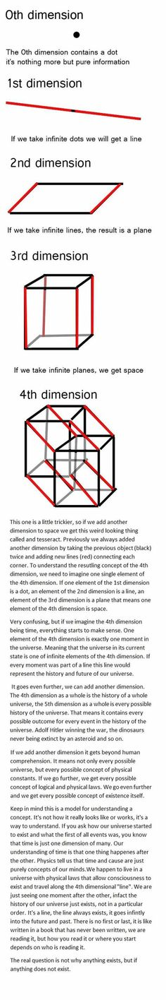 Others - Science - Easy Way To Understand Dimensions And How The Universe Started To Exist E Mc2, Quantum Physics, The More You Know, Science And Nature, Life Science, Fun Facts, Knowledge, Writing, Cool Stuff