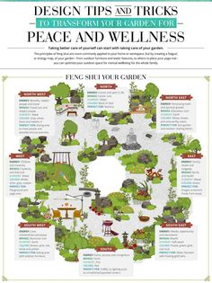 """Principles of feng shui can be applied to landscape design """"Outdoor living spaces are becoming increasingly popular for entertaining, but they can also serve as meditative places that rejuvenate both the body and the mind. Feng Shui Your Garden, Feng Shui Garden Design, Zen Garden Design, Japanese Garden Design, Asian Garden, Chinese Garden, Feng Shui Landscape, Landscape Art, Organic Gardening"""