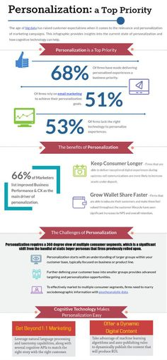 How+Marketers+Can+Use+Technology+to+Excel+at+Personalization+#Infographic
