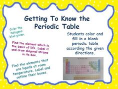 periodic table getting to know the periodic table