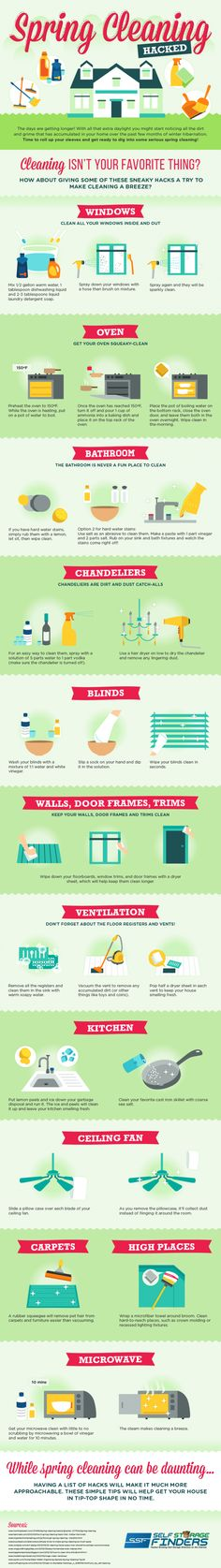 It's that time of year again when we throw open the windows and sweep away the grime of winter in the ritual of spring cleaning.Here are all the hacks you need to make the yearly ritual go as smoothly (and quickly) as possible.Via Self Storage Finders.Lifehacks infographics.