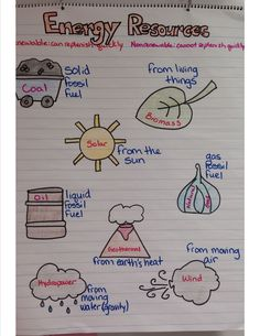Miller's Science Space: Anchor Charts, Journals and Sooooo Much Going on!