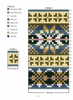 Loom Knitting Patterns, Knitting Charts, Knitting Stitches, Knitting Designs, Hand Knitting, Cross Stitch Patterns, Crochet Patterns, Knitting Tutorials, Motif Fair Isle