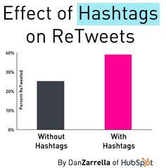 hashtag retweet