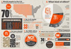 mobile-marketing-strategy-infographic