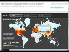 Looking at a Real Time Web Monitoring site shows, as you will see in the video and screen capture below, that the entire United States of America is under some type of massive attack