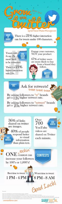 Grow Your Business on Twitter info graphic - Surf Social Media Management
