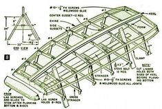 Boat Plans - Wood fishing boat plans - Master Boat Builder with 31 Years of Experience Finally Releases Archive Of 518 Illustrated, Step-By-Step Boat Plans Canoe Plans, Sailboat Plans, Model Boat Plans, Plywood Boat Plans, Deck Plans, Make A Boat, Build Your Own Boat, Wooden Boat Building, Boat Building Plans