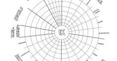 Een mooie cirkeldiagram die ingevuld kan worden als rapportage. Laat de leerling zichzelf scoren om op die manier een beeld te krijgen waar hij/zij zelf staat.