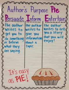 Author's purpose pie, easy to understand anchor chart.