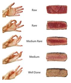 A guide to meat tenderness.
