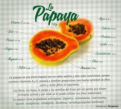 #EquilibrioAlimentario #Salud #Lechosa Beneficios de la papaya #HazQuePase #TomaElControl