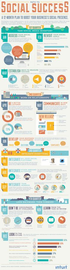 Manage Social Media the Easy Way [INFOGRAPHIC]