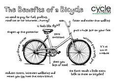 Bicycle Environmental Benefits