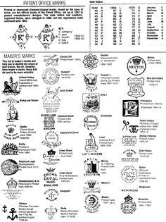 Képtalálat a következőre: Chinese Pottery Marks Identification Antique China, Vintage China, Perfume Vintage, Art Vintage, Antique Pottery, Pottery Marks, Antique Glassware, Old Bottles, China Patterns