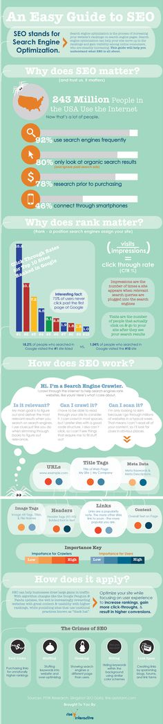 SEO101: Beginners Guide to SEO [infographic] via instantshift.com