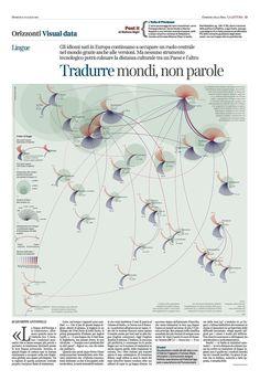 Translating worlds – Corriere della Sera – La Lettura on Behance