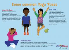 Common Yoga Poses  poster