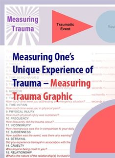 Measuring One's Unique Experience of Trauma – Measuring Trauma Graphic Foot Reflexology, Eft Tapping, Muscle Anatomy, Sports Massage, Lymphatic System, Trauma, Ptsd, Cbt, Boxing Workout