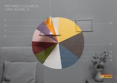 Los colores favoritos para el salón.
