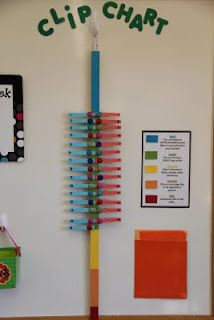 Yardstick clip chart- the stick travels with your class wherever they go in the building.